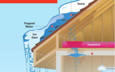 Another Winter Season: Ice Dams are Back